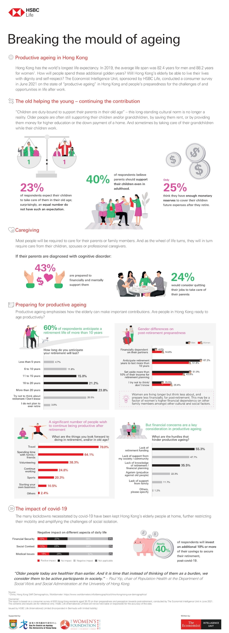 Infographic   Productive ageing in Hong Kong